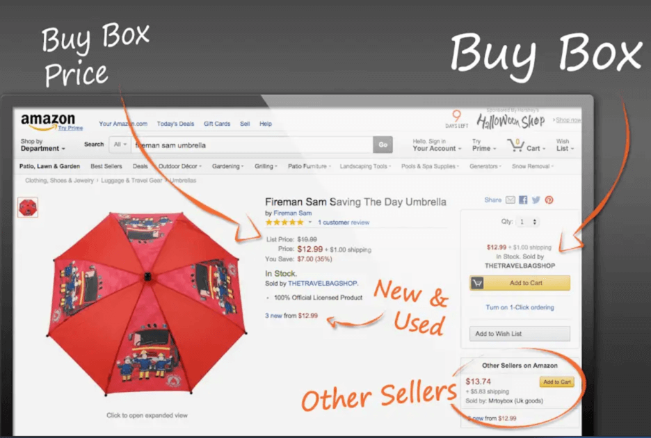 Amazon Buybox Buy Box Nedir