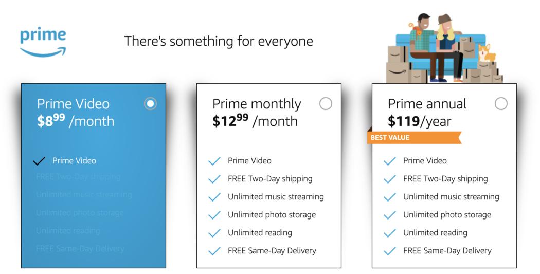 Amazon Prime Hizmetleri
