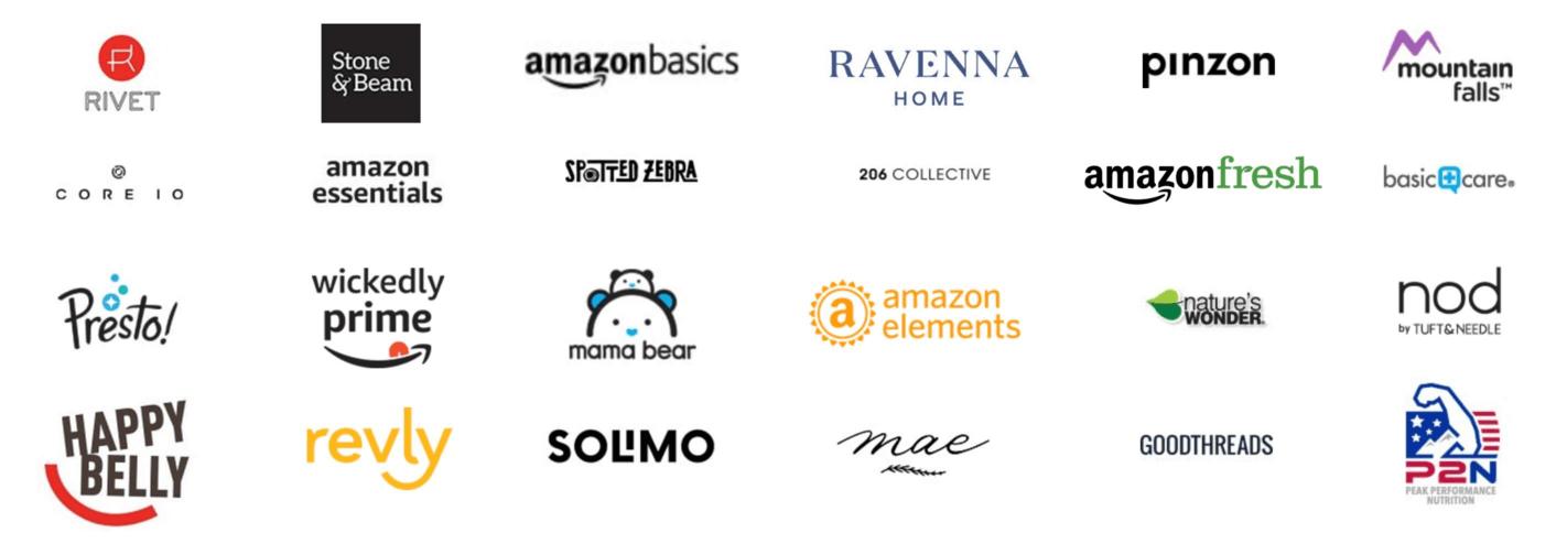 Amazon Private Label Markaları